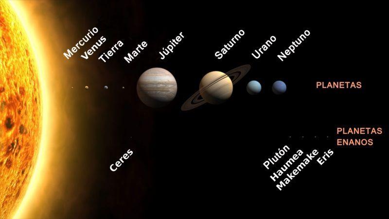 Formación del Sistema Solar